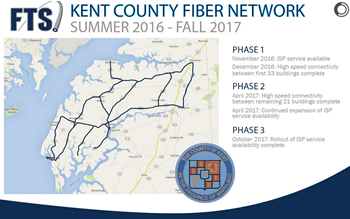 Kent County Fiber Network